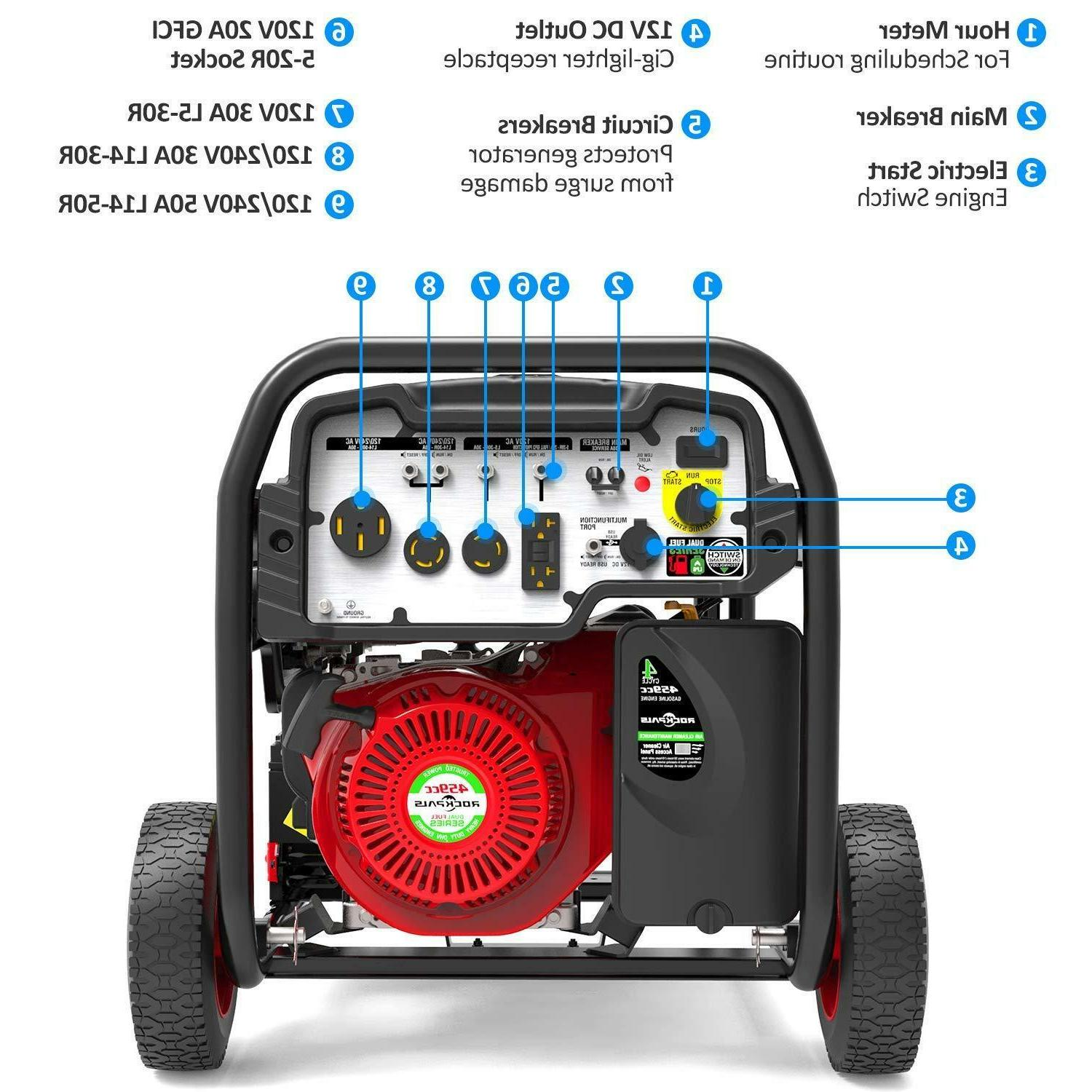 A-iPower 12000 Watt Dual Portable Generator