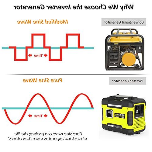 Inverter Portable W,Ultra Quiet Station With AC,Gas Power Generator Inverter