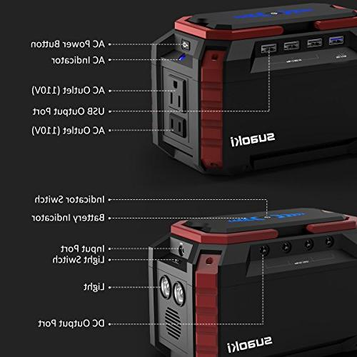 SUAOKI Portable 150Wh/100W Generator Power with 110V AC Outlet, DC Ports, USB Ports, LED Flashlights for Road Travel Emergency